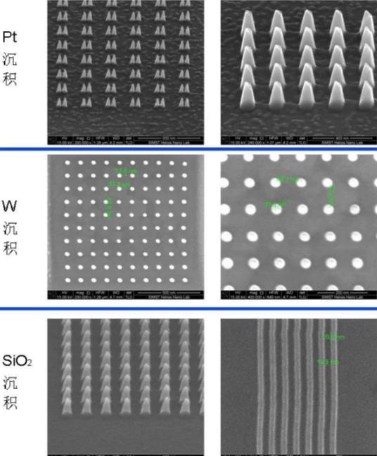 聚焦离子束用于沉积材料诱导