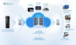 """深圳圆周率科技首创""""云拼接""""整合方案助力全景直播加速起飞"""