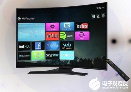中国LCD面板性价比高 LG电子或将把更多订单交给京东方